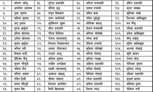 भक्तपुर नगरपालिकाद्वारा यो वर्ष ११९ जनालाई शैक्षिक ऋण प्रदान