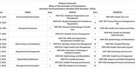 EMBA, MHCM, PGDHCM Examination Routine: Pokhara University