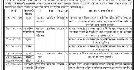Vacancies for Various Positions Announced: KUKL