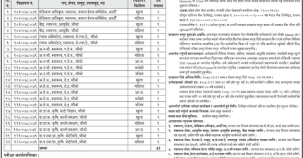 Vacancies for Medical Officers and Various Technical Positions: Gandaki Public Service Commission