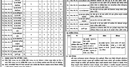 Nepal Army Vacancy for Various Positions
