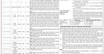 Vacancies at Nepal Re-Insurance Company Ltd.