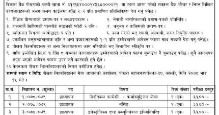 Professors and Associate Professors Requirements at Pokhara University