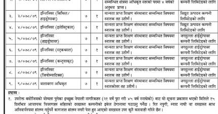 Vacancies Open for Various Positions: Vidhyut Utpadan Company Limited