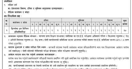 CTEVT Scholarship Application Call for Diploma in Civil Engineering at Narayani Polytechnic Institute