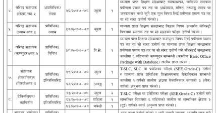 Vacancies at Nepal Oil Corporation