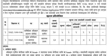 Tribhuvan University Announces Vacancies in Multiple Administrative Positions