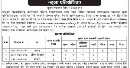TU Service Commission Announces Vacancies for the Position of Assistant Professor